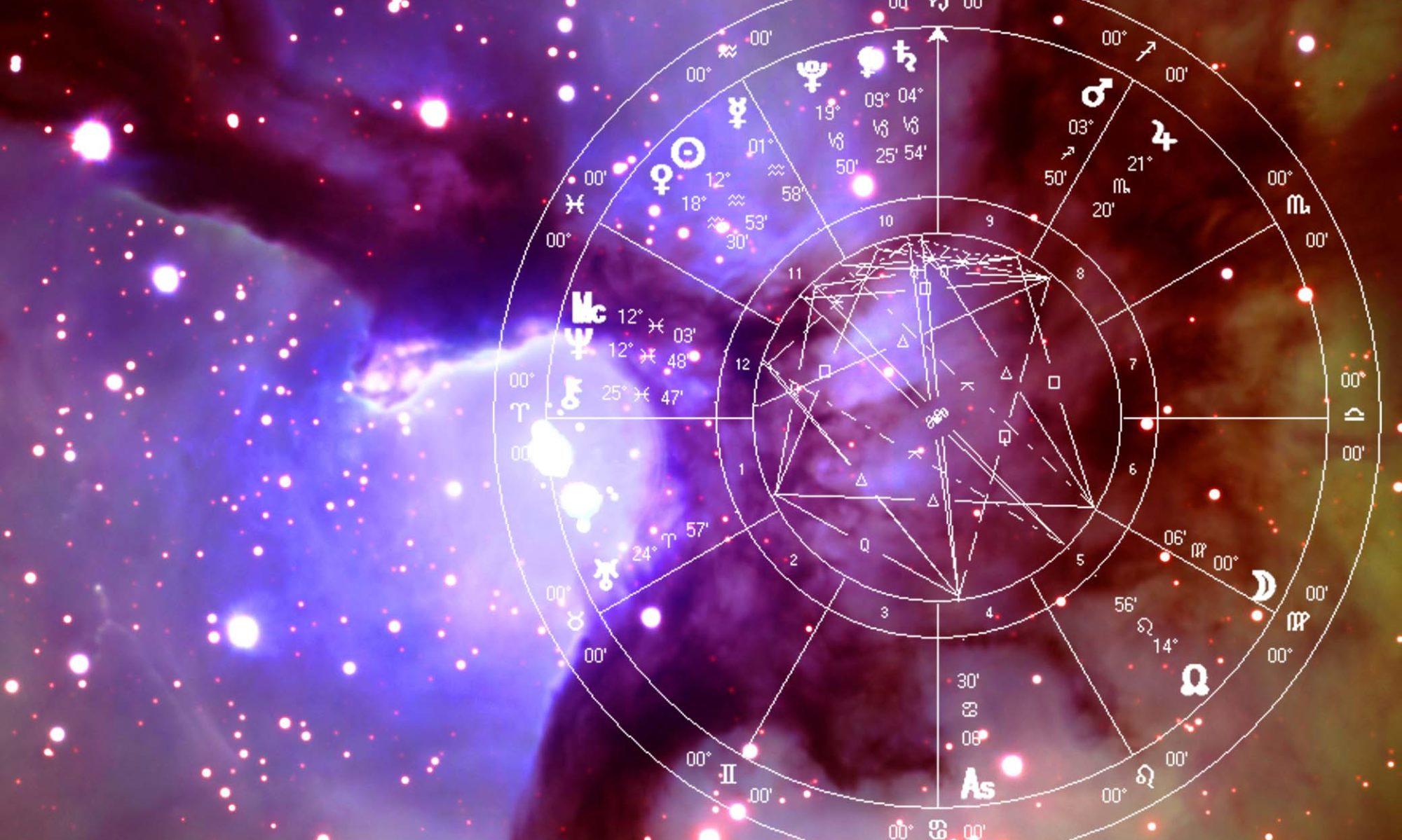 Vedik Astroloji ve Uranyen Astroloji